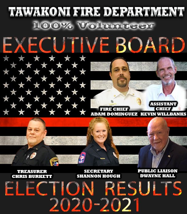 Executive Board Elections 2020-2021